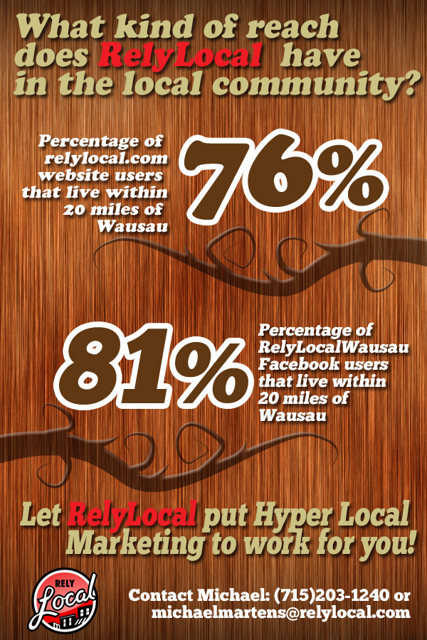 hyperlocal local business marketing in wausau wi